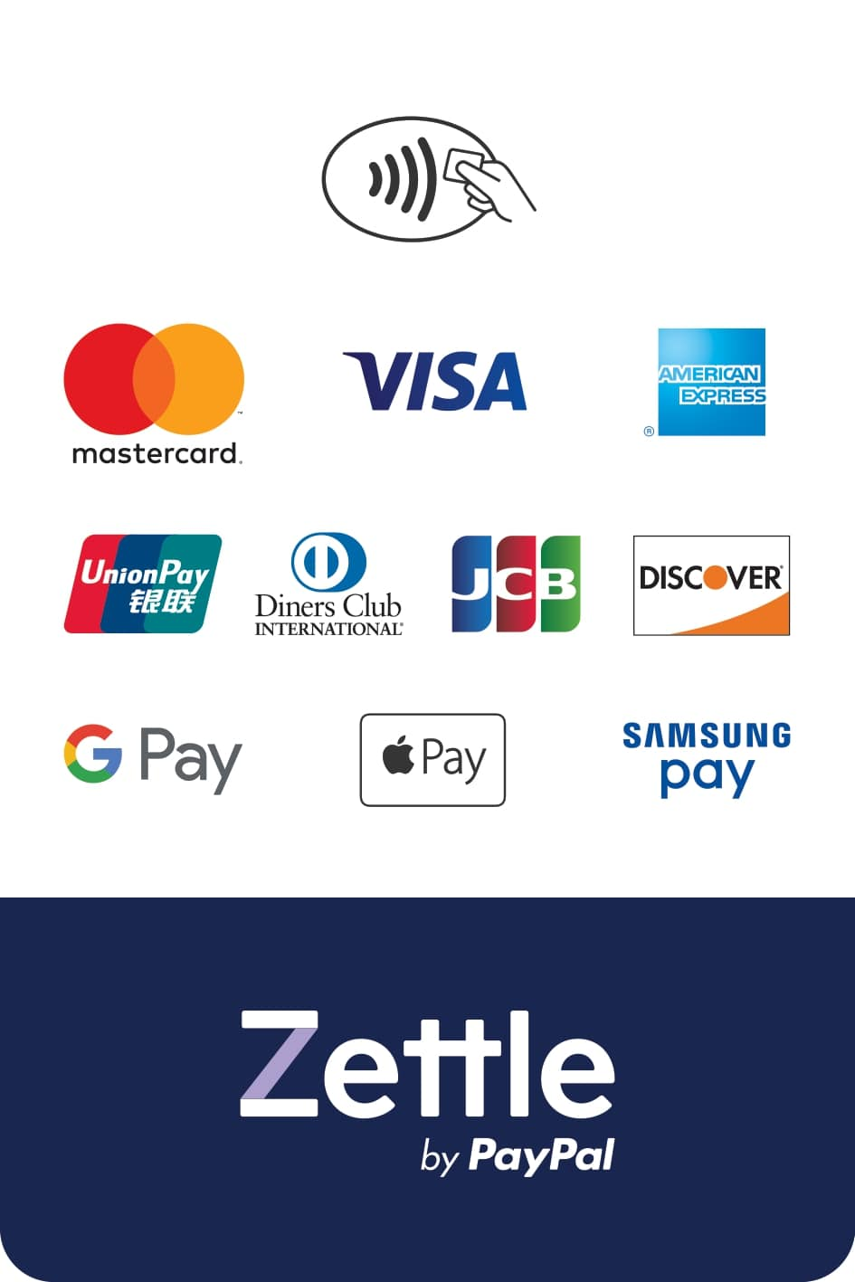 zettle tpe by paypal information